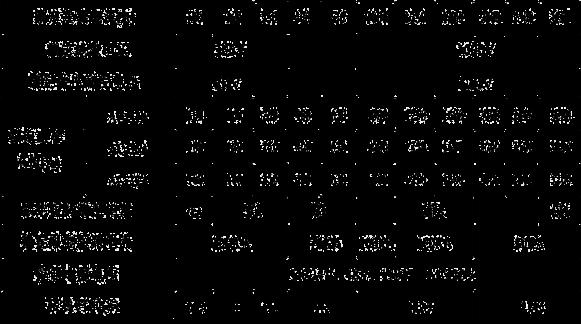 金特莱双电源自动转换开关参数