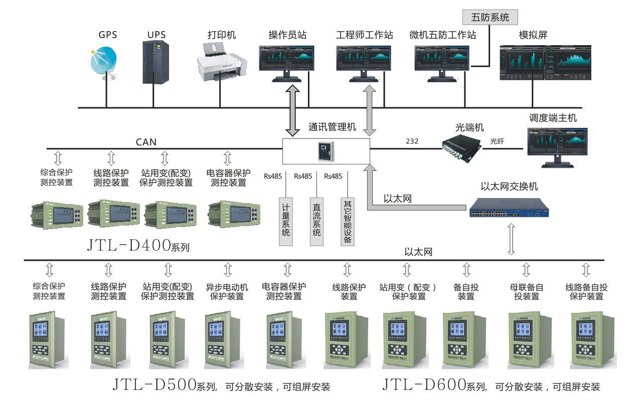 JTL-D2000