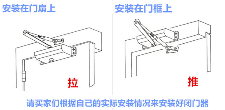 防火门闭门器安装方法