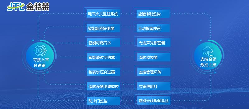 智慧消防云平台系统构成