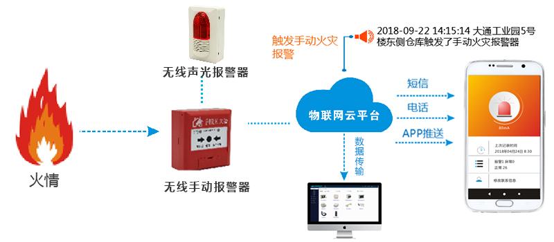 http://www.weixinrensheng.com/kejika/1276196.html